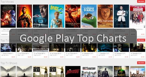 فیلم جنگ ستارگان در تاپ چارت گوگل پلی