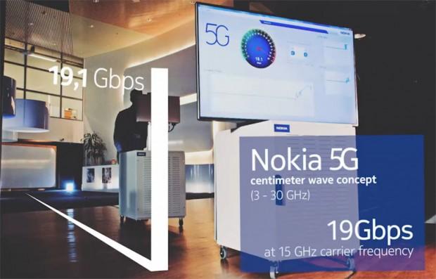 اینترنت 5G نوکیا با سرعت بسیار بالا یک گام دیگر به واقعیت نزدیکتر شد