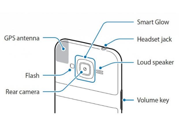 قابلیت Smart Glow به گوشیهای جدید سامسونگ اضافه میشود