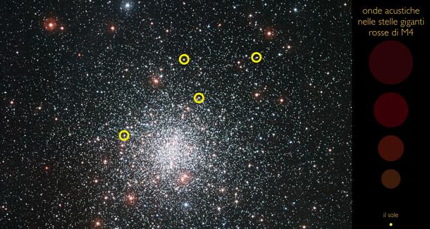 ستارگان 13 میلیارد ساله