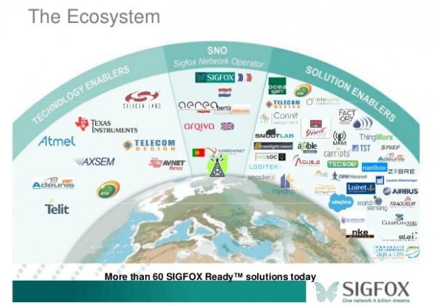 شراکت آتاری با SIGFOX برای تولید محصولات متصل به اینترنت اشیا