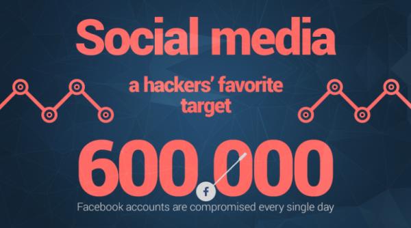 وبسایتهای بزرگ از کاربرانشان خواستهاند که رمز عبور خود را عوض کنند؛ خطر هک شدن در کمین میلیونها حساب کاربری