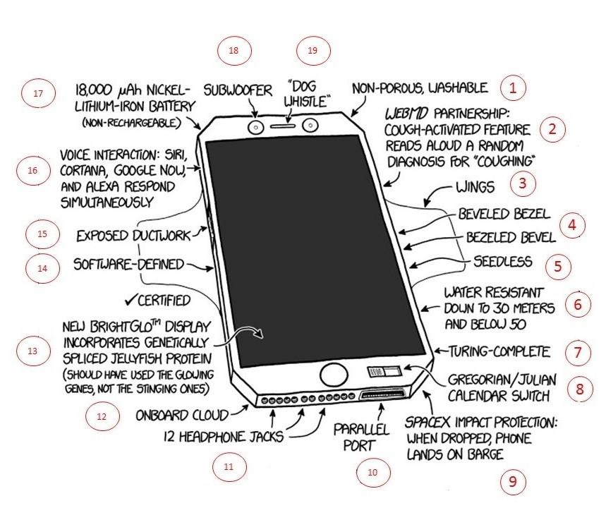 نسل چهارم موبایل XKCD