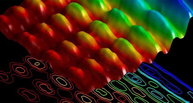 هولوگرام های کوانتومی