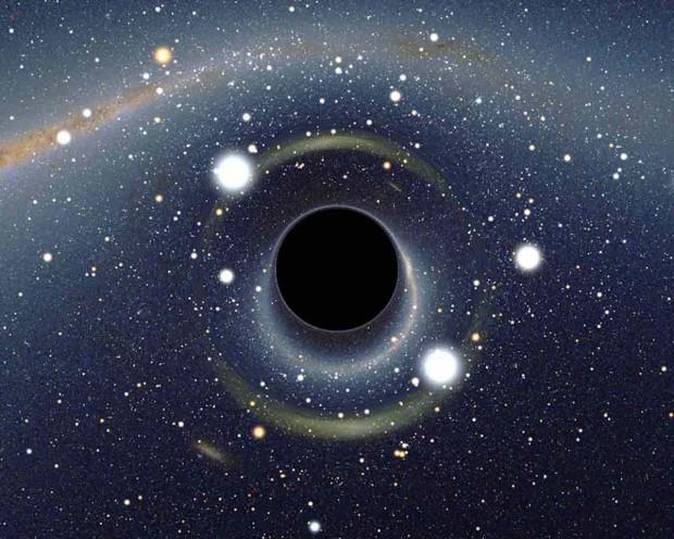 سیاهچاله کیهان
