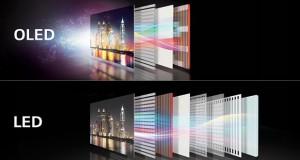 نمایشگر OLED