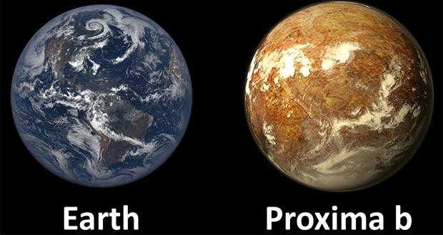 سیاره قابل زیست