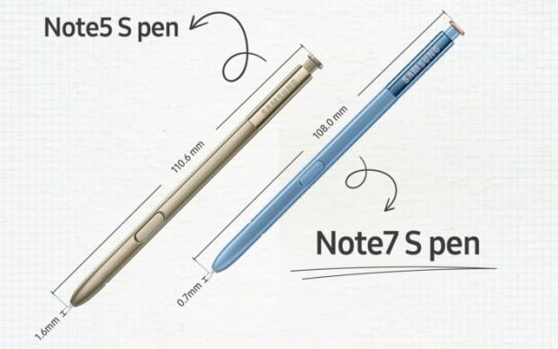 قلم گلکسی نوت ۷ میتواند ۴۰۹۶ سطح مختلف از فشار کاربر را تشخیص دهد