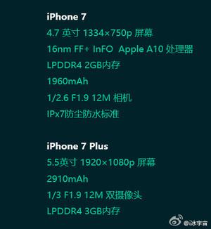 لیست مشخصات آیفون 7