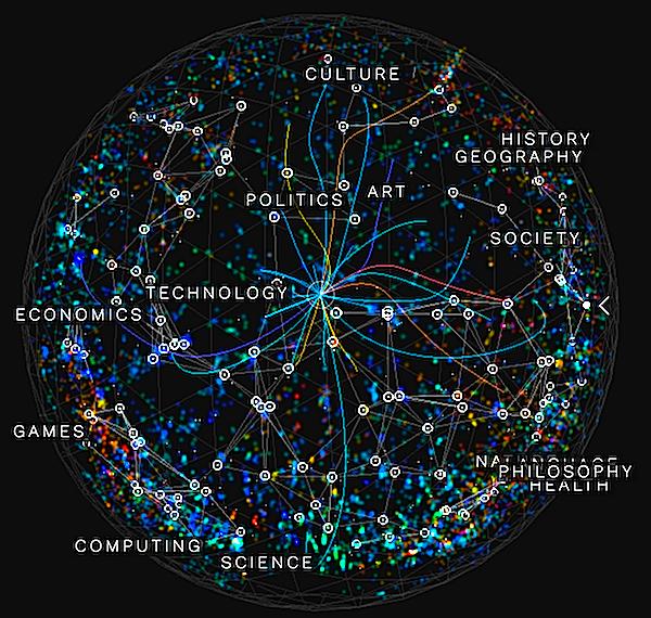 تماشا کنید: سایت Wikiverse ، ویکی پدیا را به یک منظومهی مصور تبدیل میکند