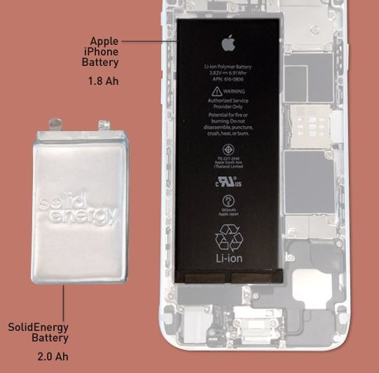 تحقیقات دانشمندان MIT میتواند ظرفیت باتری های لیتیومی را دو برابر کند