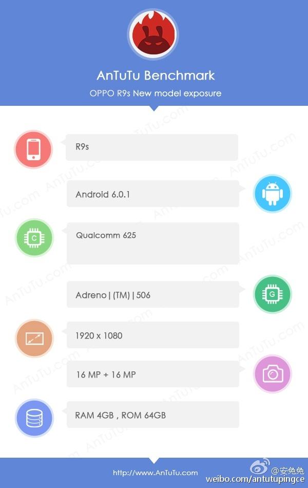 مشخصات فنی اوپو R9S در بنچمارک آنتوتو منتشر شد (1)