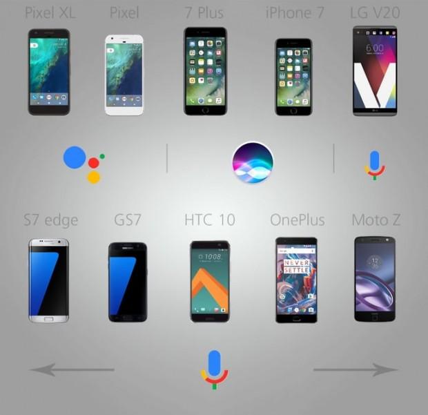 بهترین گوشی های سال 2016 ؛ راهنمایی، بررسی، مقایسه