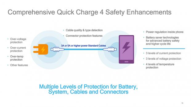تکنولوژی شارژ سریع 4 کوالکام