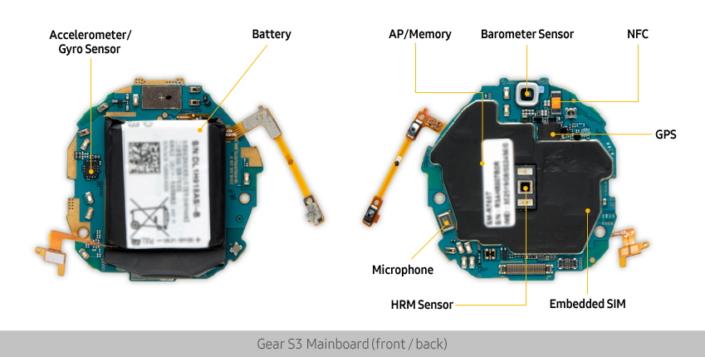 http://gadgetnews.ir/wp-content/uploads/2016/11/Samsung-Gear-S3-Teardown1.jpg