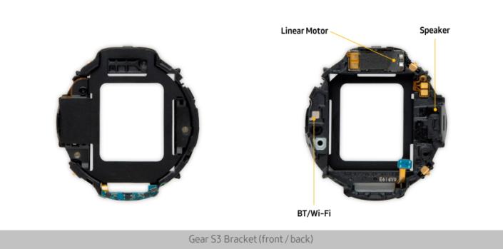 http://gadgetnews.ir/wp-content/uploads/2016/11/Samsung-Gear-S3-Teardown4.jpg