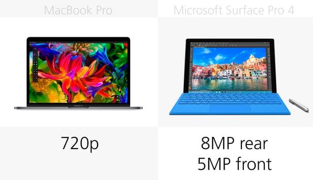 مقایسه سرفیس پرو 4 مایکروسافت با مک بوک پرو 2016