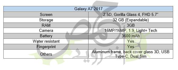 مشخصات گلکسی A7 مدل 2017 فاش شد؛ دوربین سلفی 16 مگاپیکسلی، ضد آب، باتری بزرگ (2)