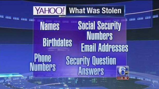 هک یاهو و به سرقت رفتن اطلاعات بیش از یک میلیارد نفر از کاربران