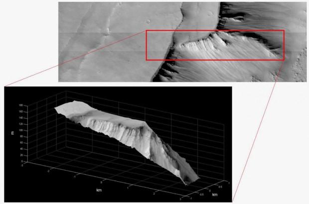 مدارگرد اگزومارس اولین تصاویرش از سطح مریخ را ارسال کرد