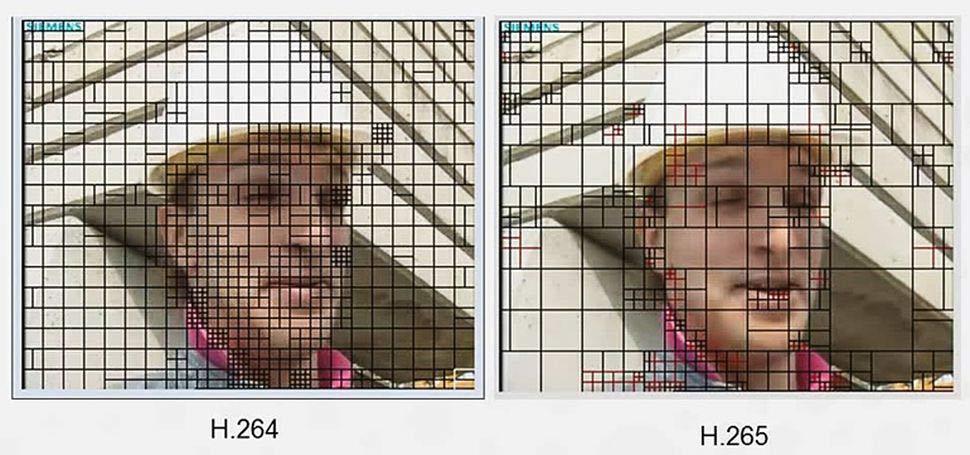 کدک H.265