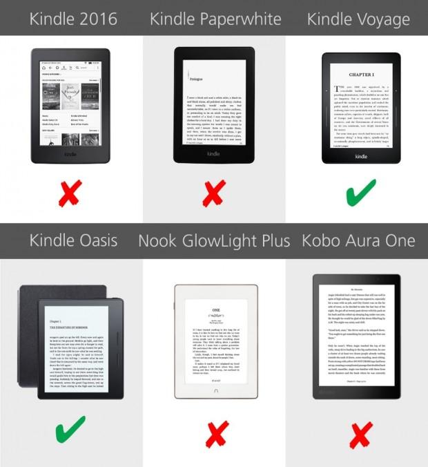 مقایسه بهترین کتابخوان های دیجیتال در سال ۲۰۱۶؛ لذت ورق زدن کاغذهای مجازی!