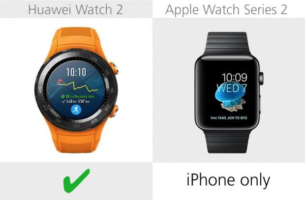 مقایسه هواوی واچ 2 با اپل واچ 2