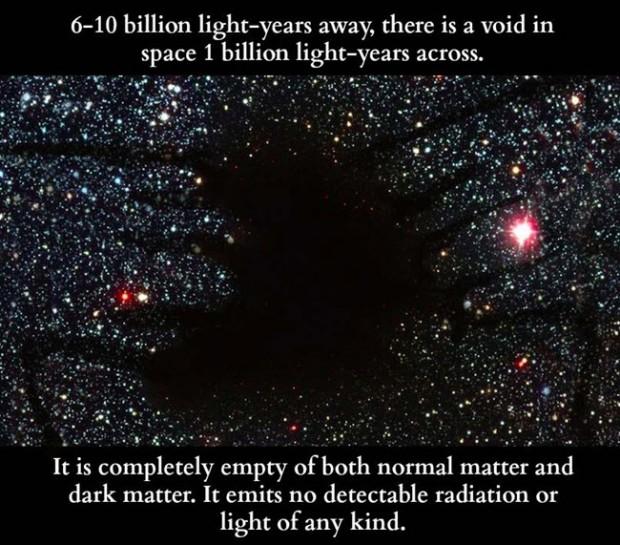 معماهای حل نشده توسط علم-حفره کیهان