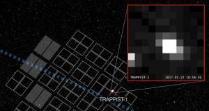 تصویر از سامانه TRAPPIST-1
