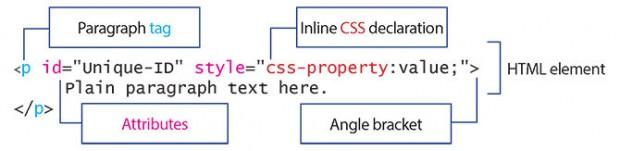 مهارت های برنامه نویسی