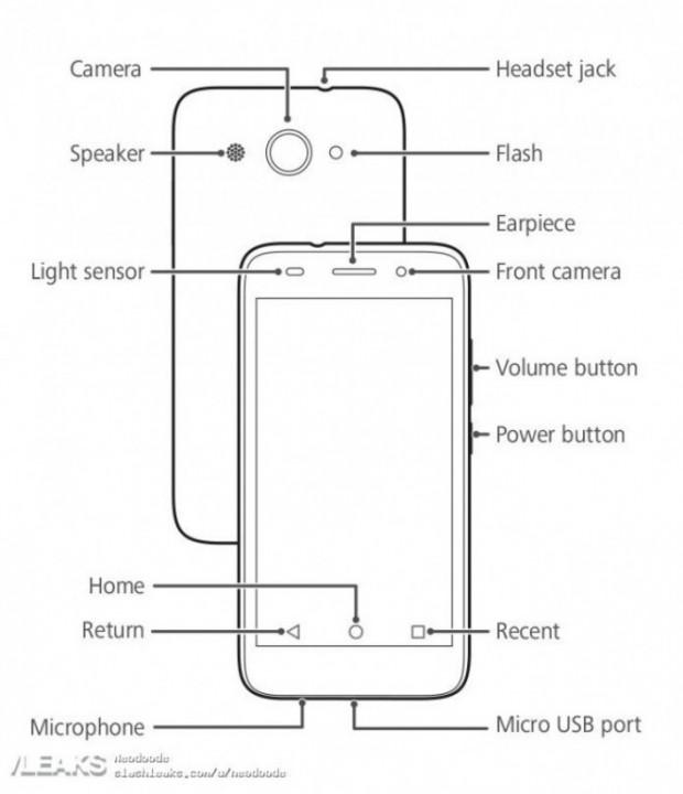 گوشی هواوی وای 3 مدل 2017
