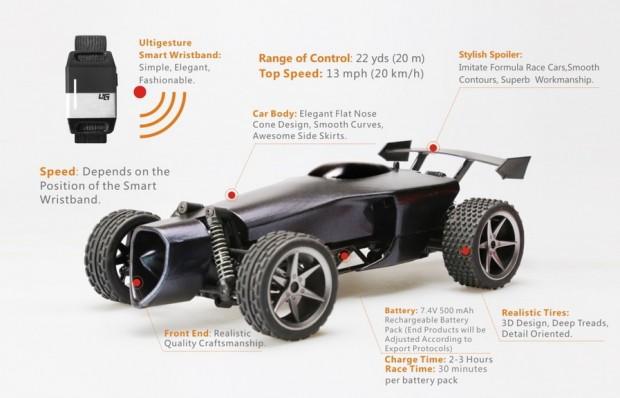 ماشین اسباب بازی هوشمند Ultigesture؛ کنترل از راه دور فقط با حرکات دست