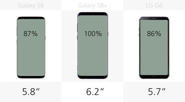 مقایسه ال جی جی 6 با گلکسی اس 8