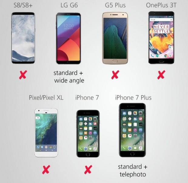 مقایسه دوربین گوشی های موبایل قیمت گوشی سامسونگ قیمت گوشی ال جی جی 6 قیمت گوشی Samsung قیمت گوشی LG قیمت آیفون 7 پرچمداران گوشی بهترین گوشی هوشمند بهترین گوشی موبایل بهترین گوشی سامسونگ بهترین دوربین گوشی جهان امکانات و مشخصات آیفون 7