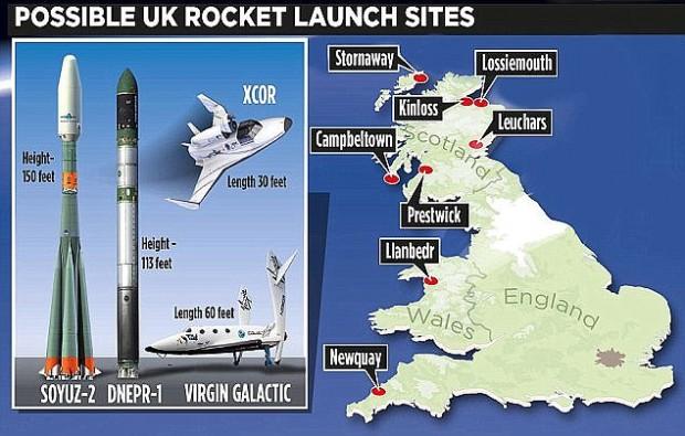 پایگاه فضایی بریتانیا