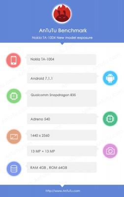 مشخصات فنی گوشی نوکیا 9