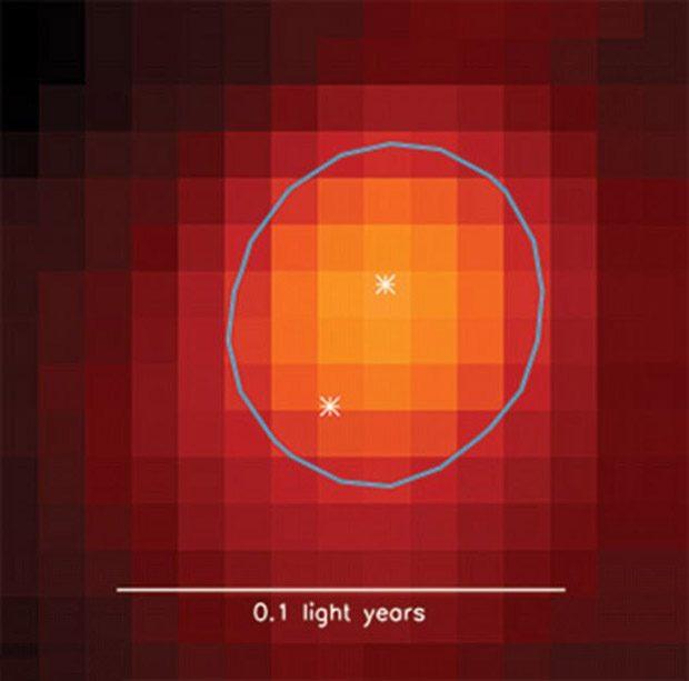 وجود دو خورشید در منظومه شمسی