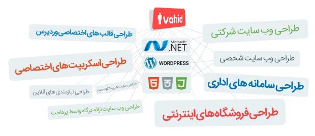 آی وحید، طراحی سایت