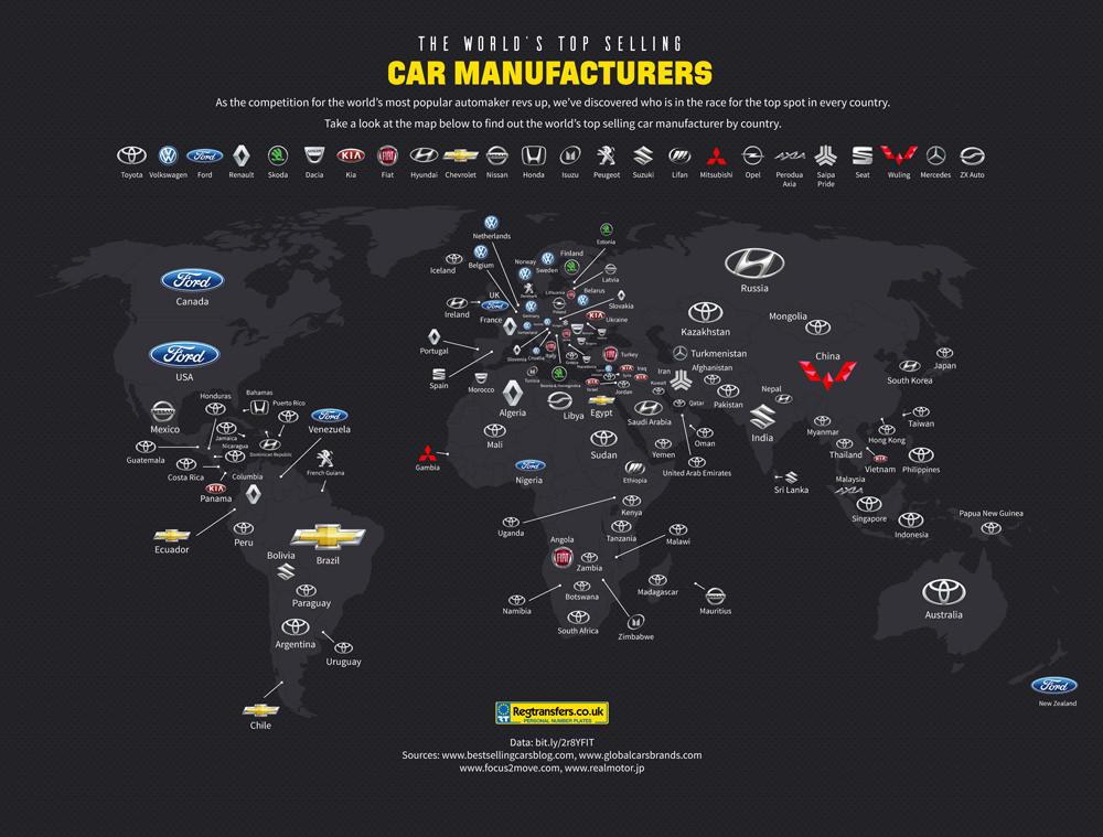 پرفروش ترین خودروسازها