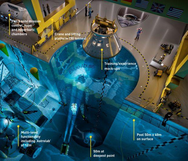 Blue Abyss ، اولین مرکز آموزش فضانوردی برای آمادهسازی توریست های فضایی (ویدیو)