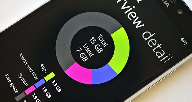 به نظر شما حافظه داخلی گوشی باید به چه میزان باشد؟ (نظرسنجی)