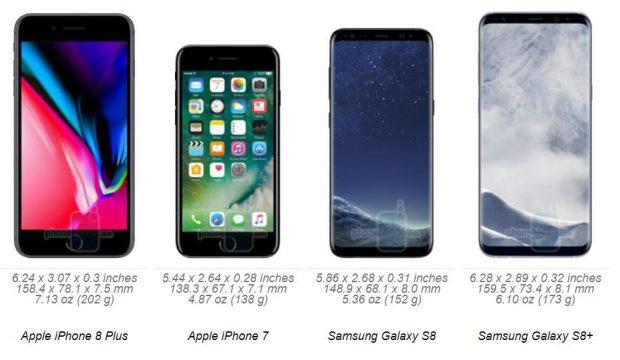 مقایسه ابعاد آیفون 8 پلاس اپل (Apple iPhone 8 Plus) با سایر پرچمداران بزرگ