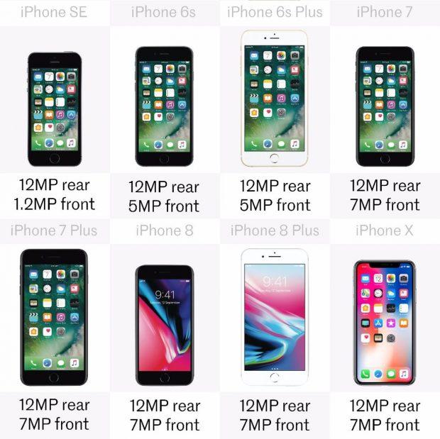 مقایسه آیفون های اپل
