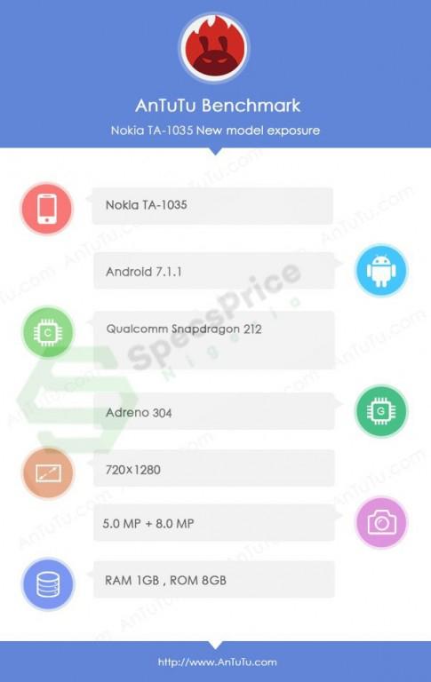 مشخصات گوشی نوکیا 2 در وبسایت AnTuTu رویت شد؛ ارزان ترین گوشی نوکیا