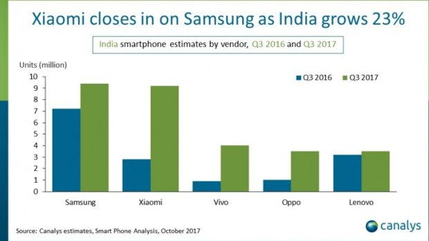 بازار بزرگ گوشی هوشمند