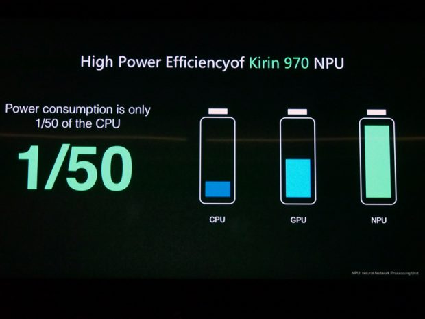 بررسی سرعت عمل میت 10 پرو هواوی و تاثیر وجود NPU در پردازندهی Kirin 970