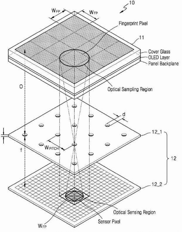 تکنولوژی اسکنر اثر انگشت زیر نمایشگر سامسونگ