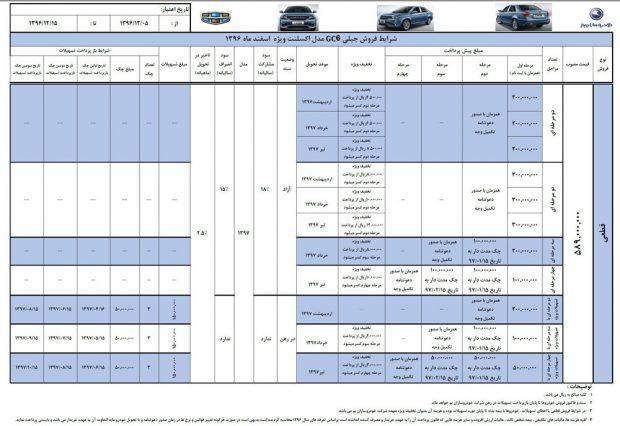 شرایط فروش جیلی جی سی 6 امگرند