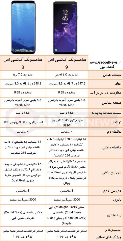 مشخصات فنی گلکسی اس 9