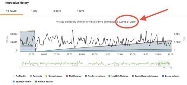نمودار نایس هش- استخراج بیتکوین